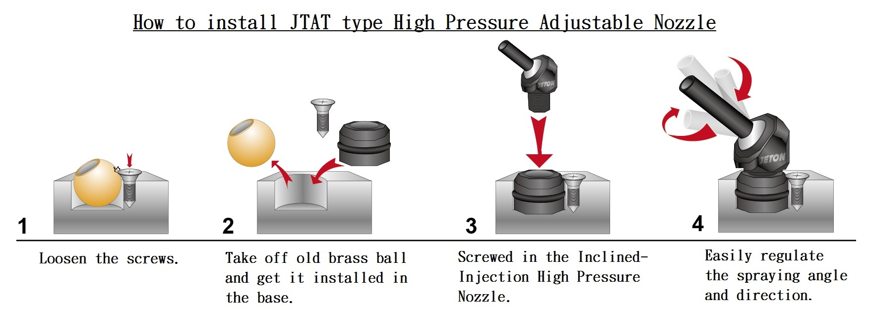 JETON Easy Jet-On High Pressure Adjustable Nozzle JTAT-12-M6-20